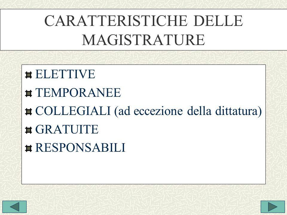 CARATTERISTICHE DELLE MAGISTRATURE ELETTIVE TEMPORANEE COLLEGIALI (ad eccezione della dittatura) GRATUITE RESPONSABILI