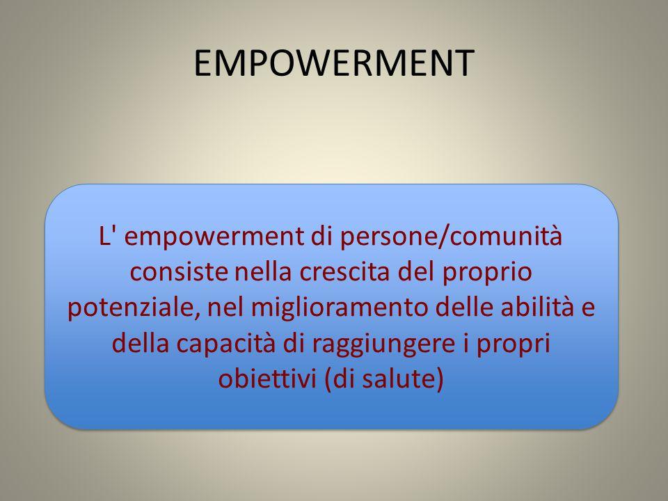 EMPOWERMENT L' empowerment di persone/comunità consiste nella crescita del proprio potenziale, nel miglioramento delle abilità e della capacità di rag