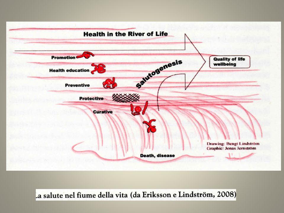 LA SALUTOGENESI DI ANTONOVSKY unhealthy healthy unhealthy healthy oppure