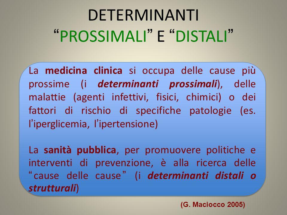 """DETERMINANTI """"PROSSIMALI"""" E """"DISTALI"""" La medicina clinica si occupa delle cause più prossime (i determinanti prossimali), delle malattie (agenti infet"""