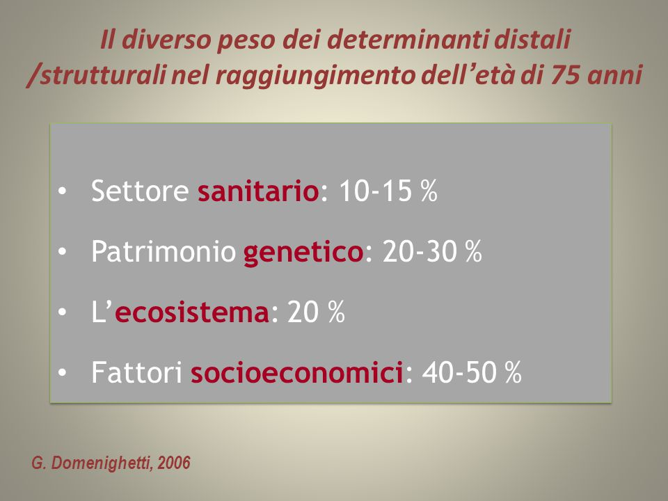 Settore sanitario: 10-15 % Patrimonio genetico: 20-30 % L'ecosistema: 20 % Fattori socioeconomici: 40-50 % Settore sanitario: 10-15 % Patrimonio genet