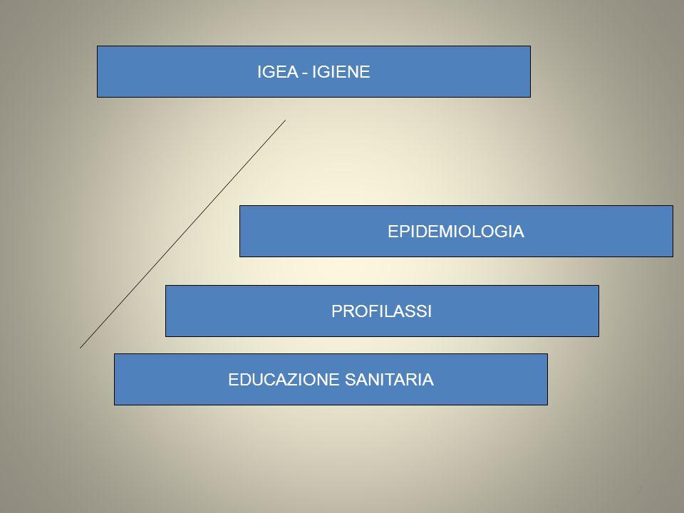 2 EDUCAZIONE SANITARIA IGEA - IGIENE EPIDEMIOLOGIA PROFILASSI