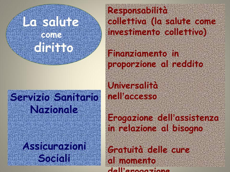 La salute come diritto Responsabilità collettiva (la salute come investimento collettivo) Finanziamento in proporzione al reddito Universalità nell'ac