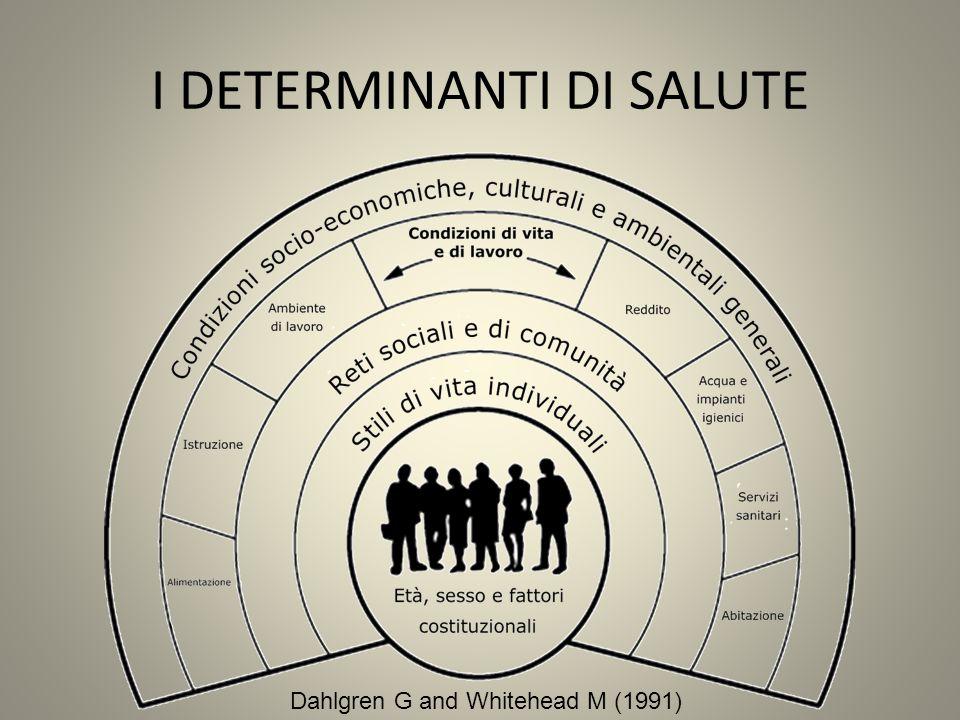 Dahlgren G and Whitehead M (1991) I DETERMINANTI DI SALUTE