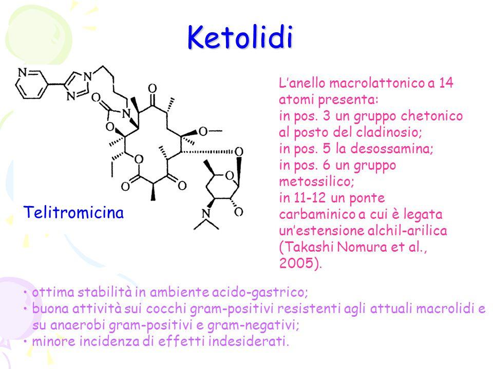 Ketolidi Telitromicina L'anello macrolattonico a 14 atomi presenta: in pos. 3 un gruppo chetonico al posto del cladinosio; in pos. 5 la desossamina; i