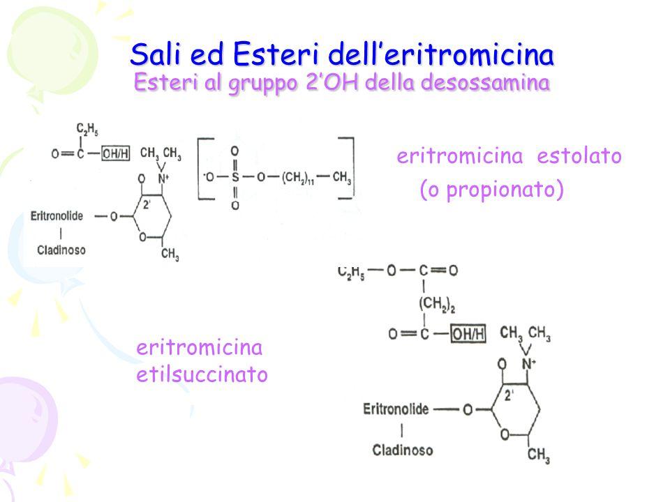 Sali ed Esteri dell'eritromicina Esteri al gruppo 2'OH della desossamina eritromicina estolato (o propionato) eritromicina etilsuccinato