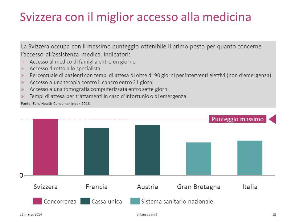 alliance santé 21 marzo 2014 10 Svizzera con il miglior accesso alla medicina ItaliaGran BretagnaAustriaFranciaSvizzera Sistema sanitario nazionaleCas