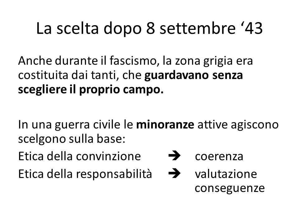 La scelta dopo 8 settembre '43 Anche durante il fascismo, la zona grigia era costituita dai tanti, che guardavano senza scegliere il proprio campo.