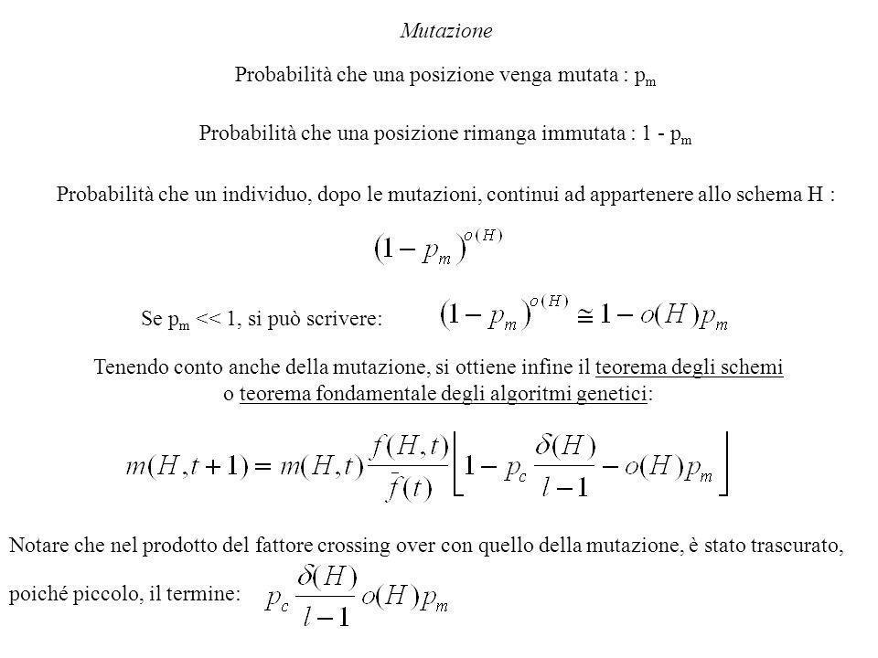 Mutazione Probabilità che una posizione venga mutata : p m Probabilità che una posizione rimanga immutata : 1 - p m Probabilità che un individuo, dopo le mutazioni, continui ad appartenere allo schema H : Se p m << 1, si può scrivere: Tenendo conto anche della mutazione, si ottiene infine il teorema degli schemi o teorema fondamentale degli algoritmi genetici: Notare che nel prodotto del fattore crossing over con quello della mutazione, è stato trascurato, poiché piccolo, il termine: