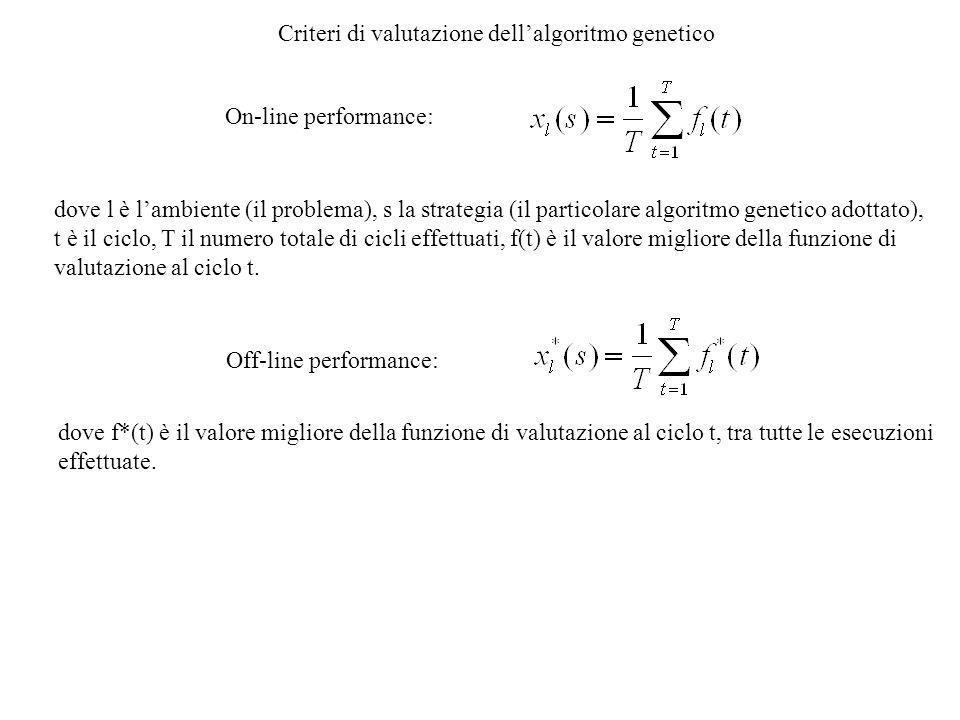 Criteri di valutazione dell'algoritmo genetico On-line performance: dove l è l'ambiente (il problema), s la strategia (il particolare algoritmo genetico adottato), t è il ciclo, T il numero totale di cicli effettuati, f(t) è il valore migliore della funzione di valutazione al ciclo t.