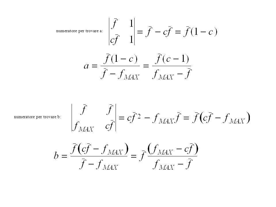 numeratore per trovare a: numeratore per trovare b: