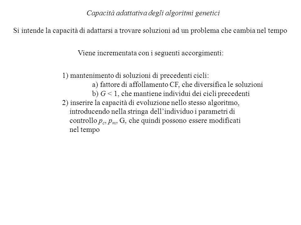 Capacità adattativa degli algoritmi genetici Si intende la capacità di adattarsi a trovare soluzioni ad un problema che cambia nel tempo Viene incrementata con i seguenti accorgimenti: 1) mantenimento di soluzioni di precedenti cicli: a) fattore di affollamento CF, che diversifica le soluzioni b) G < 1, che mantiene individui dei cicli precedenti 2) inserire la capacità di evoluzione nello stesso algoritmo, introducendo nella stringa dell'individuo i parametri di controllo p c, p m, G, che quindi possono essere modificati nel tempo
