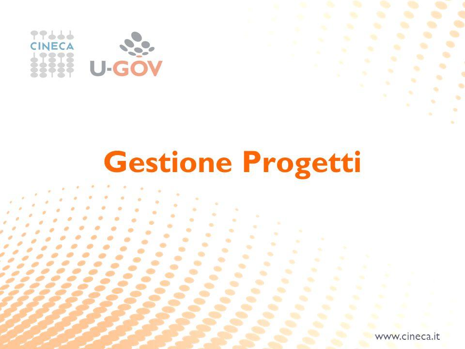 www.cineca.it Gestione Progetti