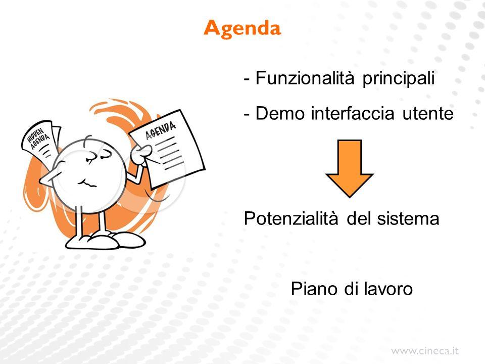 www.cineca.it Agenda - Funzionalità principali - Demo interfaccia utente Potenzialità del sistema Piano di lavoro