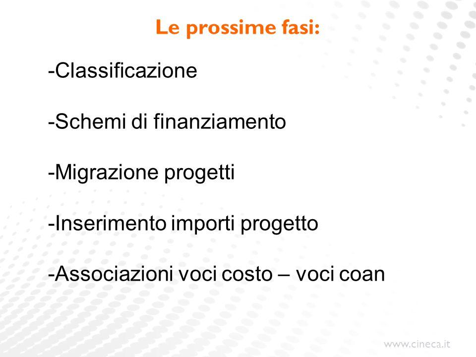 www.cineca.it Le prossime fasi: -Classificazione -Schemi di finanziamento -Migrazione progetti -Inserimento importi progetto -Associazioni voci costo
