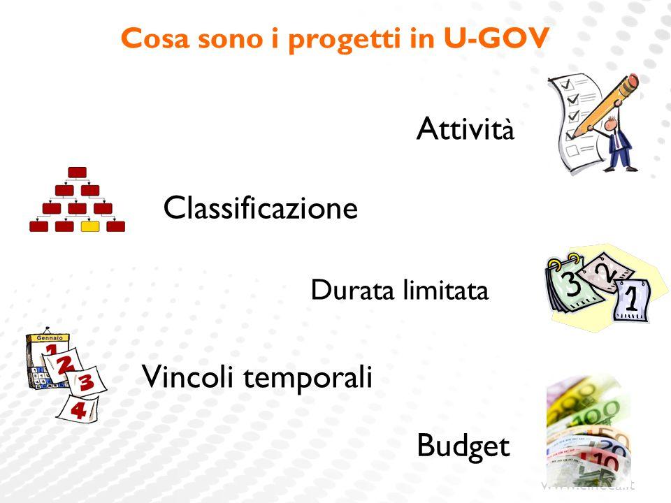 www.cineca.it Cosa sono i progetti in U-GOV Vincoli temporali Classificazione Attivit à Budget Durata limitata