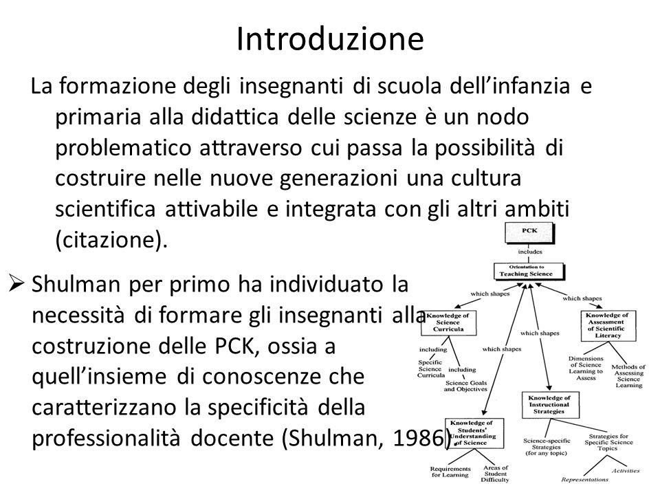 Introduzione  Ciò trova risonanza nel modello della ricostruzione educativa (MER:Duit, 2006) secondo cui la struttura dei contenuti scientifici deve essere ricostruita in chiave didattica per poter essere proposta agli studenti affinché essi la possano comprendere.