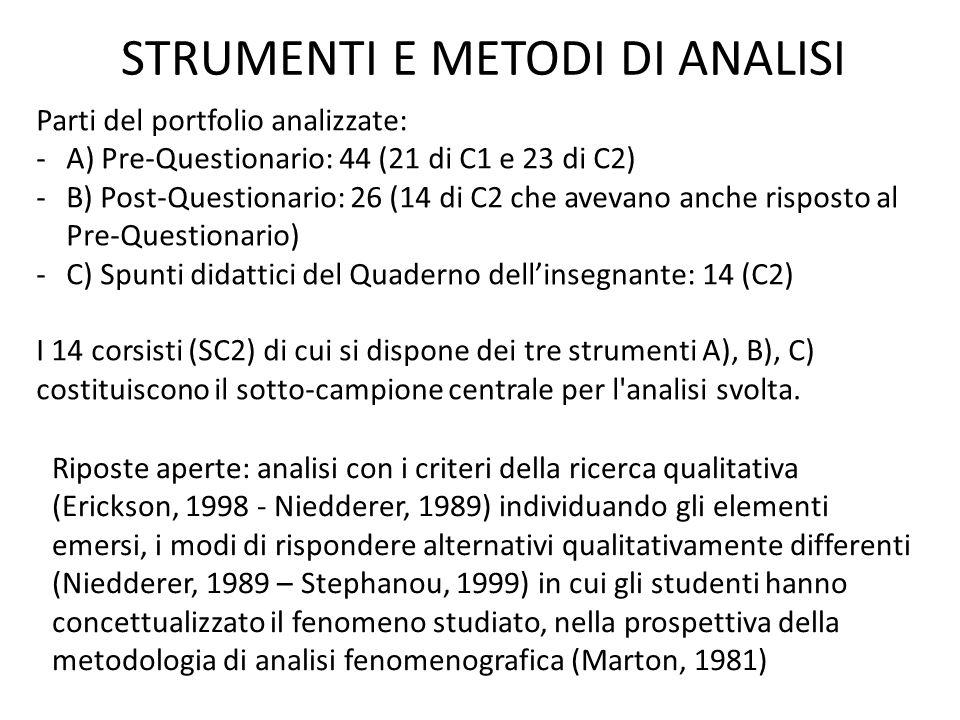 STRUMENTI E METODI DI ANALISI Test  2 modificato di Yates per piccoli campioni: - vi sono differenze statisticamente significative tra le due coorti C1 e C2.