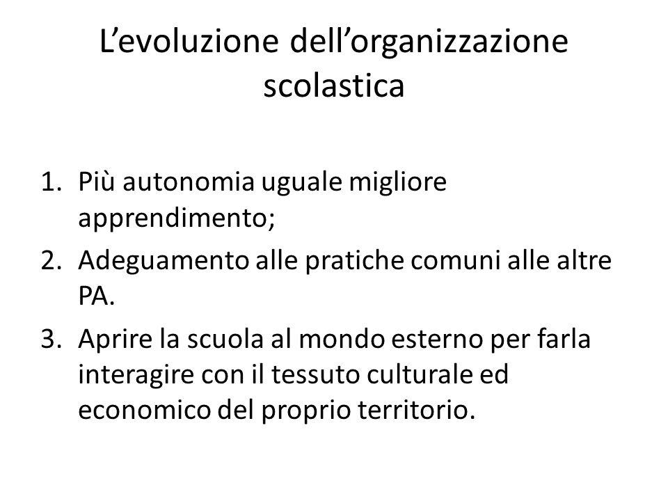 L'evoluzione dell'organizzazione scolastica 1.Più autonomia uguale migliore apprendimento; 2.Adeguamento alle pratiche comuni alle altre PA. 3.Aprire