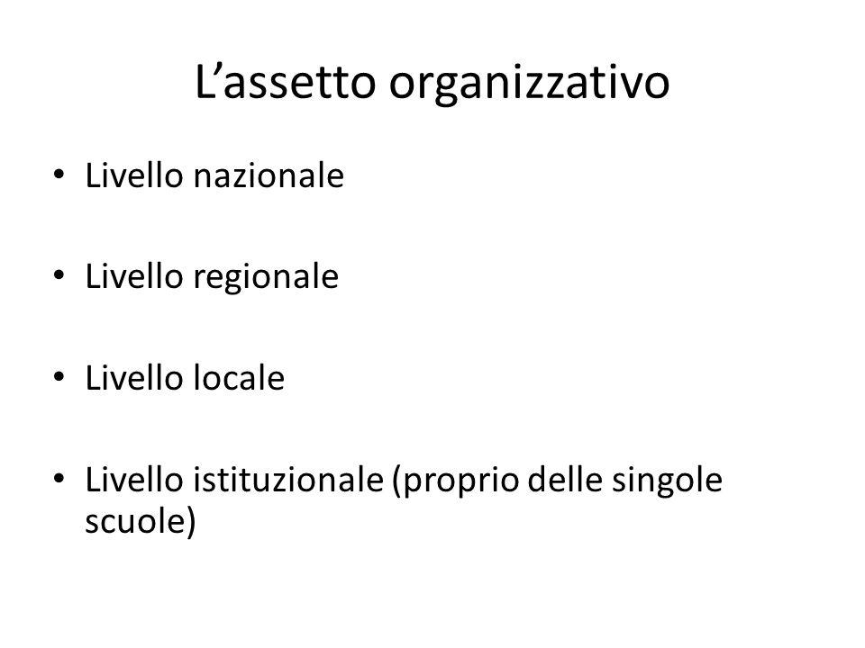 L'assetto organizzativo Livello nazionale Livello regionale Livello locale Livello istituzionale (proprio delle singole scuole)