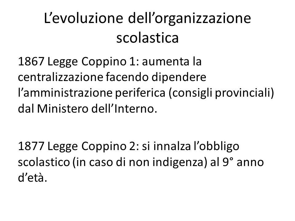 L'evoluzione dell'organizzazione scolastica 1867 Legge Coppino 1: aumenta la centralizzazione facendo dipendere l'amministrazione periferica (consigli