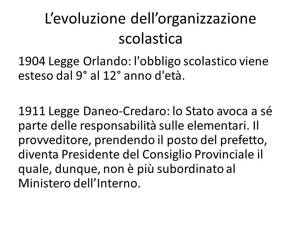 L'evoluzione dell'organizzazione scolastica 1904 Legge Orlando: l'obbligo scolastico viene esteso dal 9° al 12° anno d'età. 1911 Legge Daneo-Credaro:
