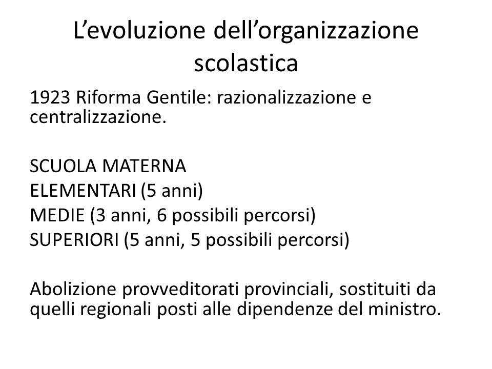 L'evoluzione dell'organizzazione scolastica 1923 Riforma Gentile: razionalizzazione e centralizzazione. SCUOLA MATERNA ELEMENTARI (5 anni) MEDIE (3 an