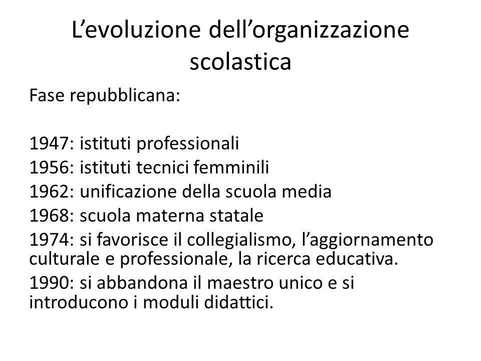 L'evoluzione dell'organizzazione scolastica Fase repubblicana: 1947: istituti professionali 1956: istituti tecnici femminili 1962: unificazione della