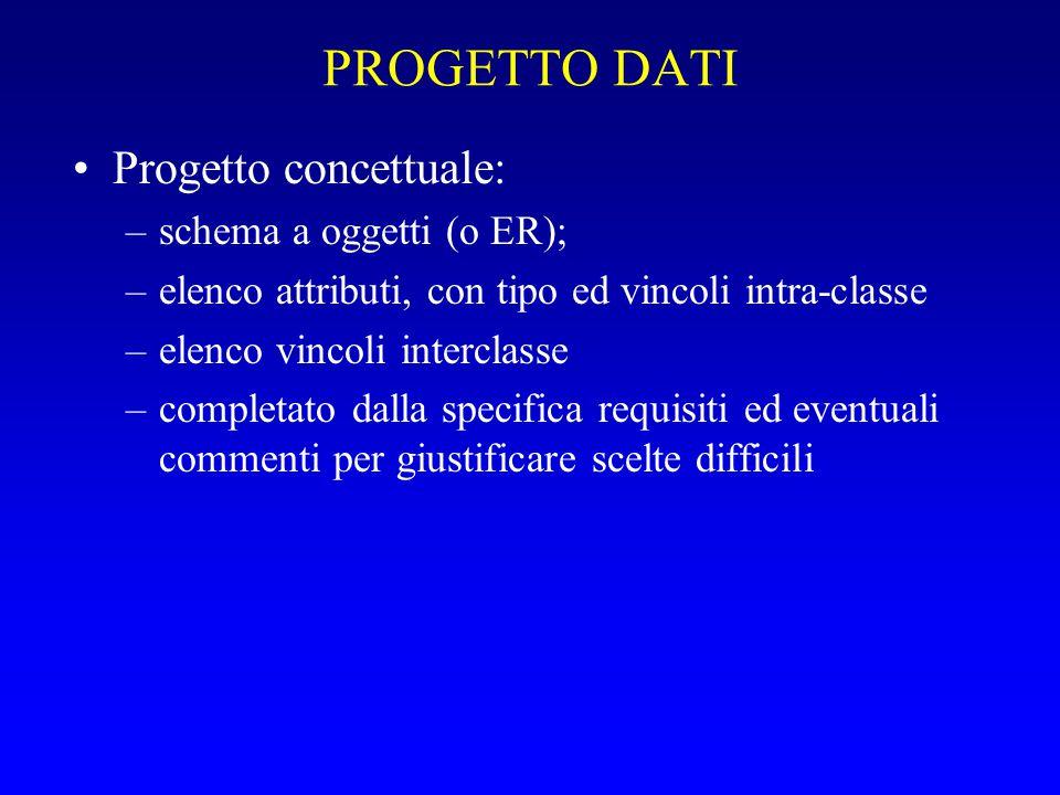 PROGETTO DATI Progetto concettuale: –schema a oggetti (o ER); –elenco attributi, con tipo ed vincoli intra-classe –elenco vincoli interclasse –complet