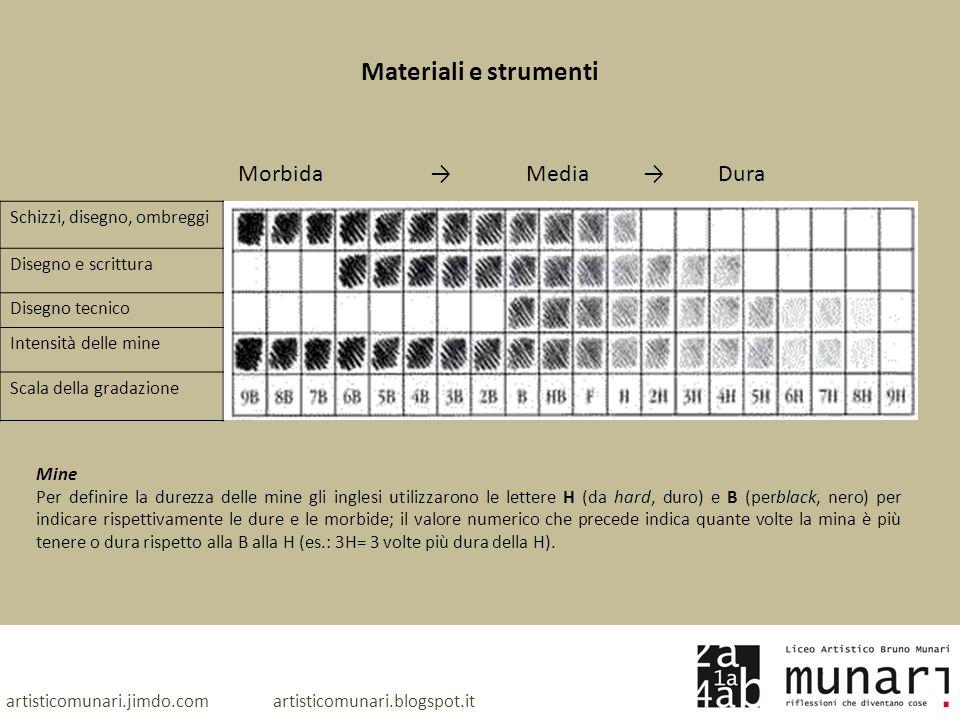 artisticomunari.jimdo.com artisticomunari.blogspot.it Materiali e strumenti Morbida→Media →Dura Schizzi, disegno, ombreggi Disegno e scrittura Disegno