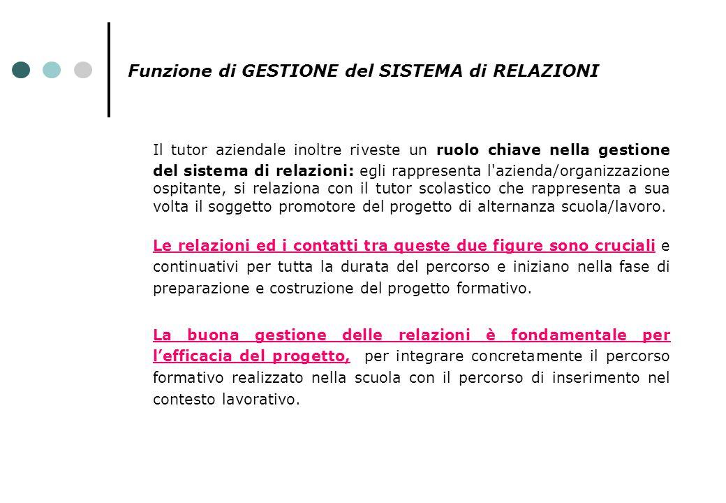 Funzione di GESTIONE del SISTEMA di RELAZIONI Il tutor aziendale inoltre riveste un ruolo chiave nella gestione del sistema di relazioni: egli rappres