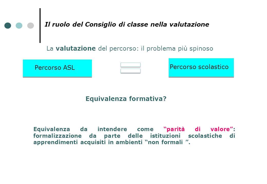 Il ruolo del Consiglio di classe nella valutazione La valutazione del percorso: il problema più spinoso Percorso ASL Percorso scolastico Equivalenza f