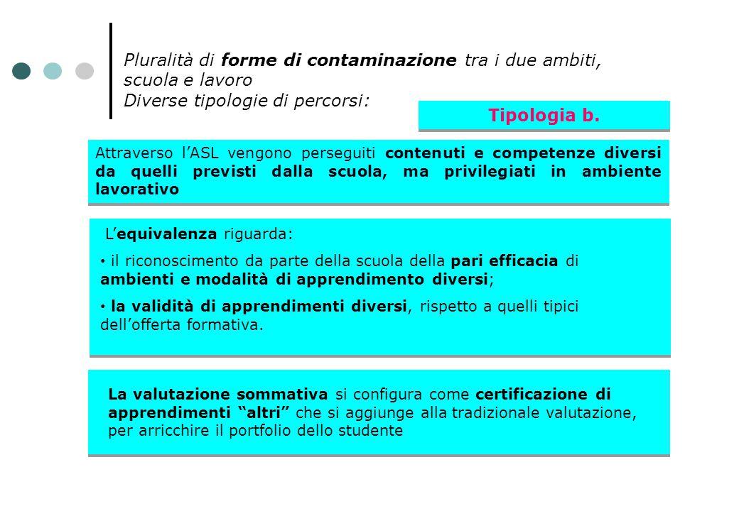 Pluralità di forme di contaminazione tra i due ambiti, scuola e lavoro Diverse tipologie di percorsi: L'equivalenza riguarda: il riconoscimento da par