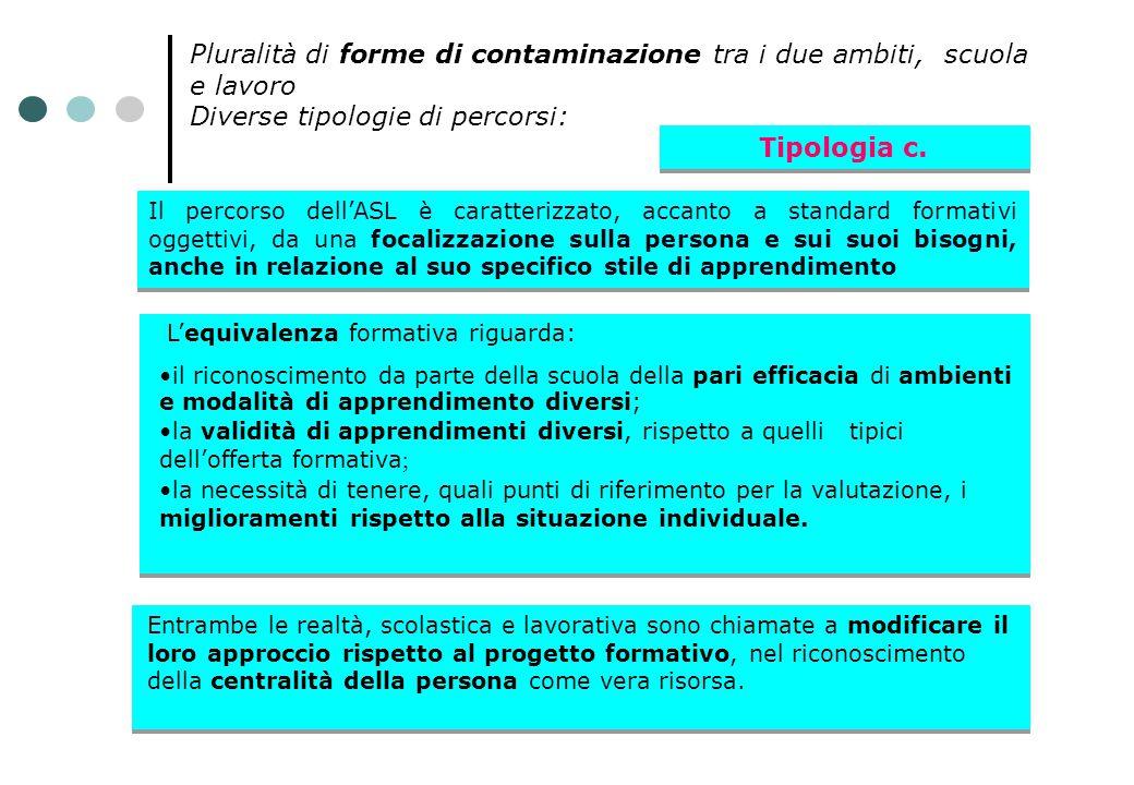 Pluralità di forme di contaminazione tra i due ambiti, scuola e lavoro Diverse tipologie di percorsi: L'equivalenza formativa riguarda: il riconoscime