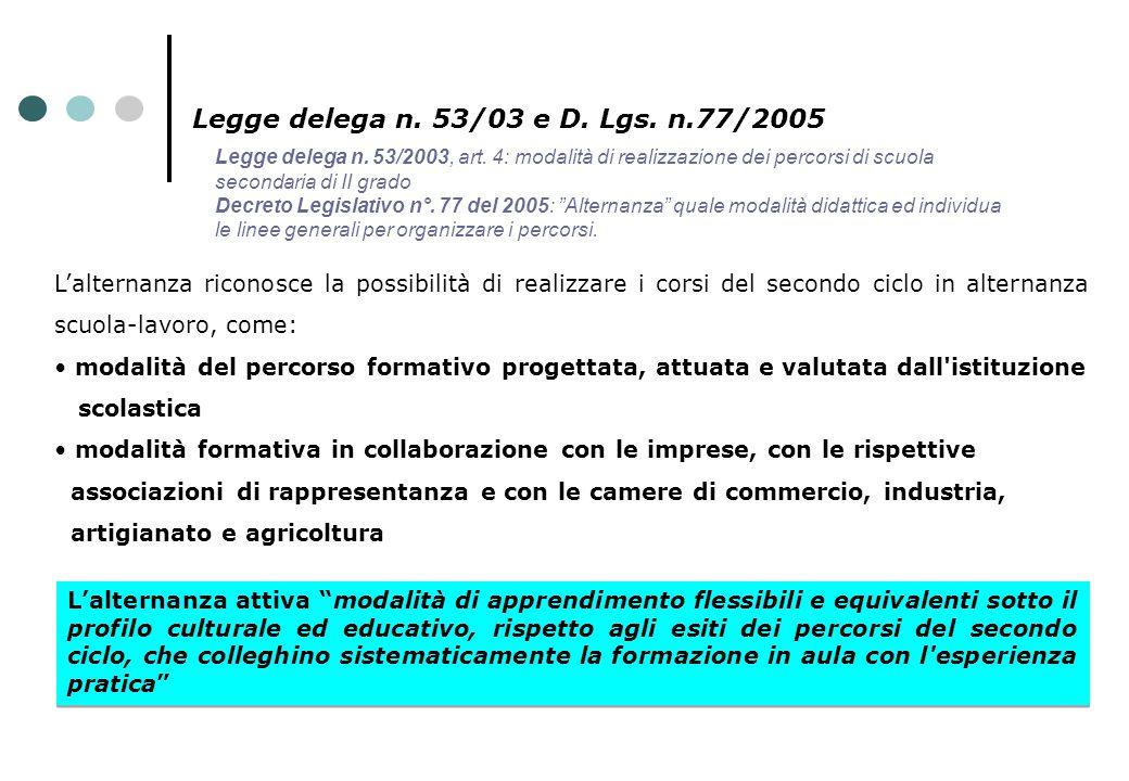 Legge delega n. 53/03 e D. Lgs. n.77/2005 L'alternanza riconosce la possibilità di realizzare i corsi del secondo ciclo in alternanza scuola-lavoro, c