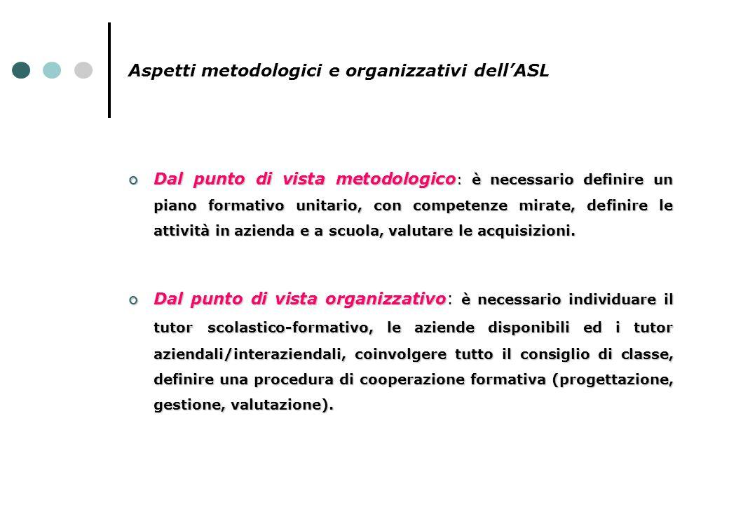 Aspetti metodologici e organizzativi dell'ASL Dal punto di vista metodologico : è necessario definire un piano formativo unitario, con competenze mira