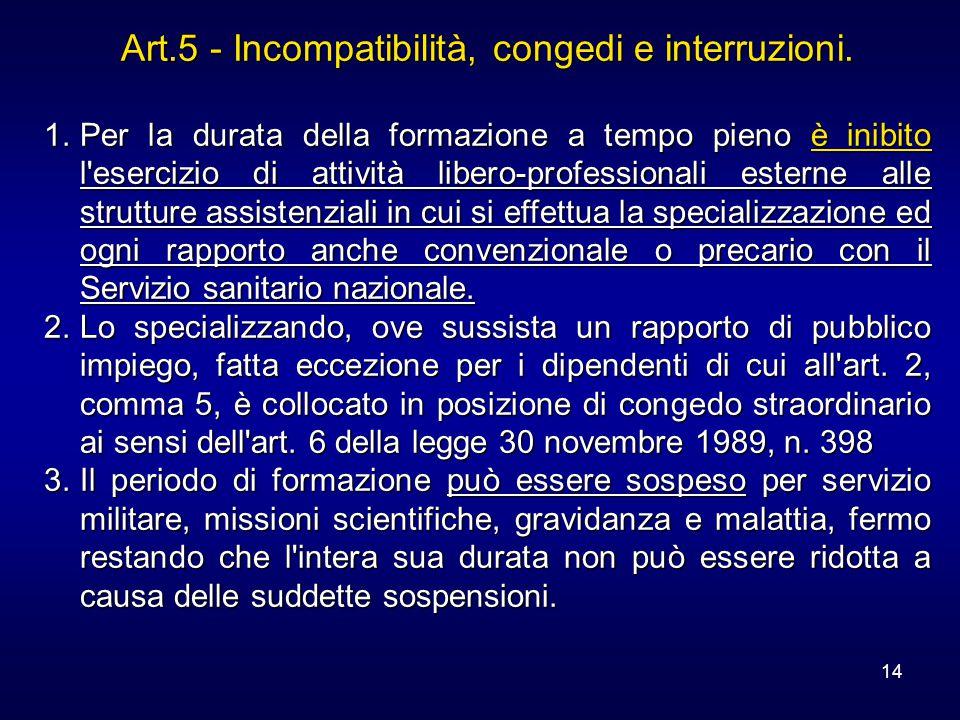 14 Art.5 - Incompatibilità, congedi e interruzioni. 1.Per la durata della formazione a tempo pieno è inibito l'esercizio di attività libero-profession