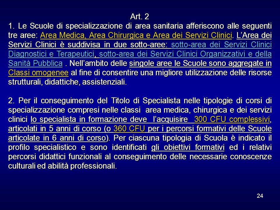 24 Art. 2 1. Le Scuole di specializzazione di area sanitaria afferiscono alle seguenti tre aree: Area Medica, Area Chirurgica e Area dei Servizi Clini