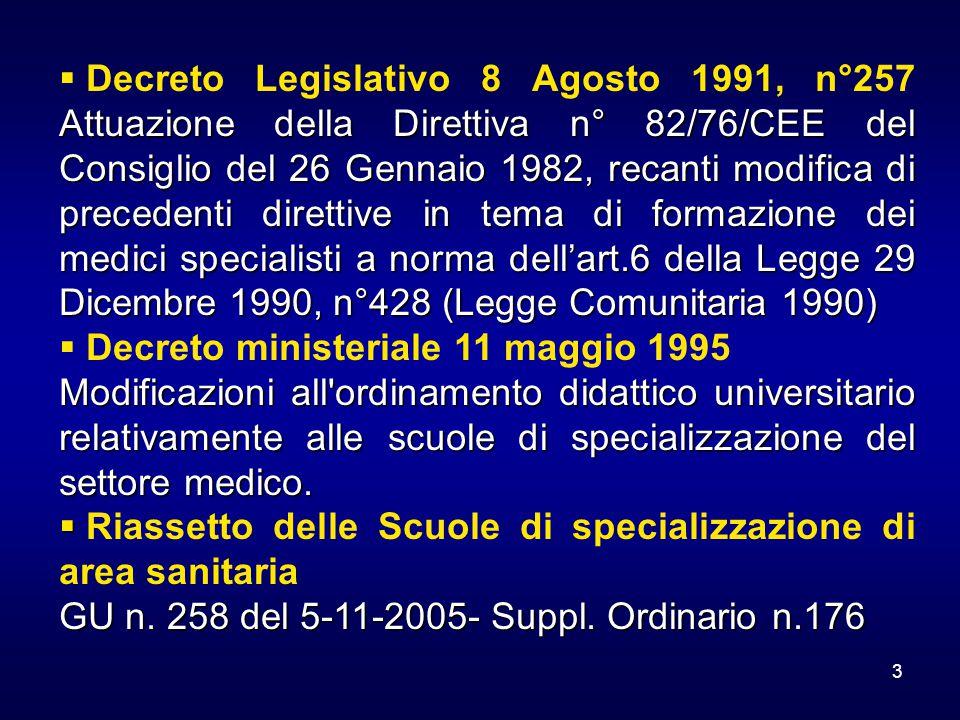 3 Attuazione della Direttiva n° 82/76/CEE del Consiglio del 26 Gennaio 1982, recanti modifica di precedenti direttive in tema di formazione dei medici specialisti a norma dell'art.6 della Legge 29 Dicembre 1990, n°428 (Legge Comunitaria 1990)  Decreto Legislativo 8 Agosto 1991, n°257 Attuazione della Direttiva n° 82/76/CEE del Consiglio del 26 Gennaio 1982, recanti modifica di precedenti direttive in tema di formazione dei medici specialisti a norma dell'art.6 della Legge 29 Dicembre 1990, n°428 (Legge Comunitaria 1990)  Decreto ministeriale 11 maggio 1995 Modificazioni all ordinamento didattico universitario relativamente alle scuole di specializzazione del settore medico.