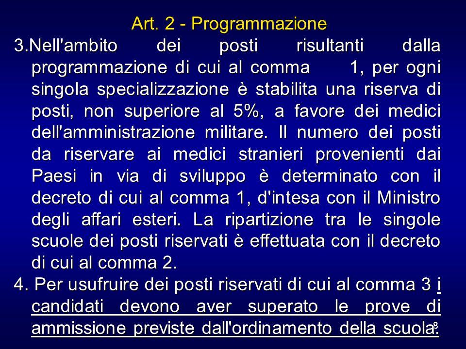 39 Attività formativeAmbiti disciplinariSettori scientifico-disciplinariCFUTot.