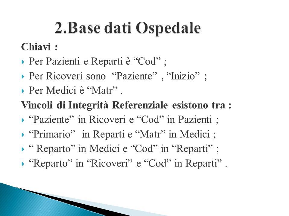 Chiavi :  Per Pazienti e Reparti è Cod ;  Per Ricoveri sono Paziente , Inizio ;  Per Medici è Matr .