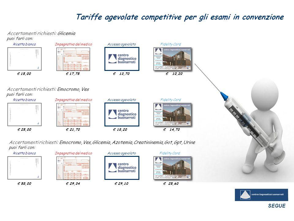 Tariffe agevolate competitive per gli esami in convenzione Accertamenti richiesti: Glicemia puoi farli con: € 58,00 € 29,34 € 29,10 € 25,60 Ricetta bi