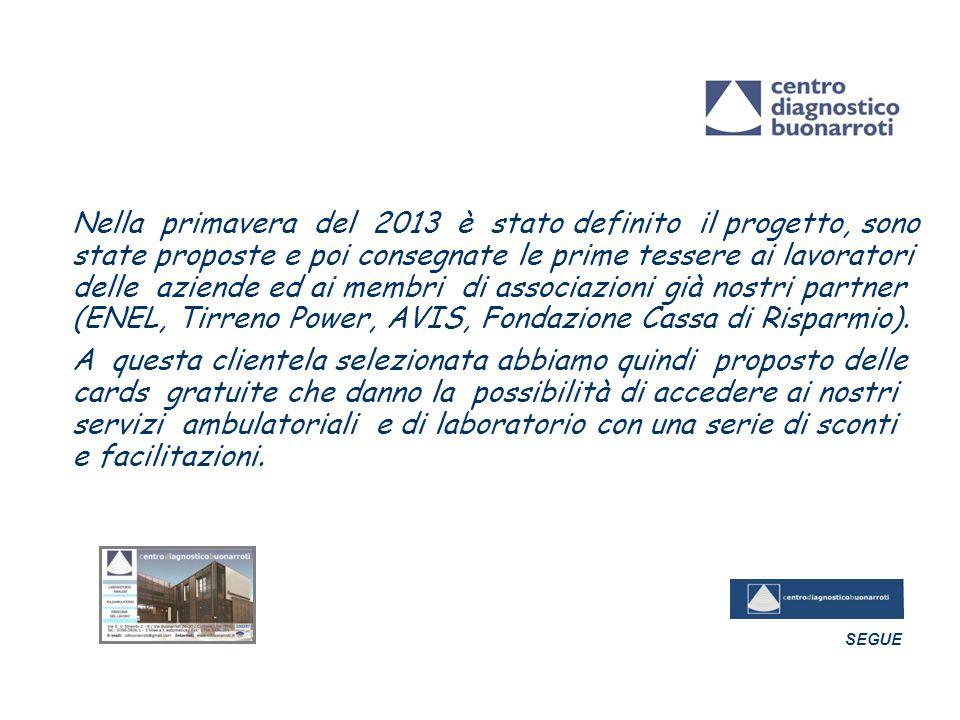 Nella primavera del 2013 è stato definito il progetto, sono state proposte e poi consegnate le prime tessere ai lavoratori delle aziende ed ai membri