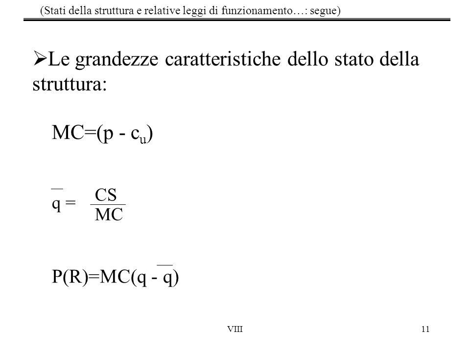 VIII11 (Stati della struttura e relative leggi di funzionamento…: segue) q = CS MC P(R)=MC(q - q) MC=(p - c u )  Le grandezze caratteristiche dello stato della struttura: