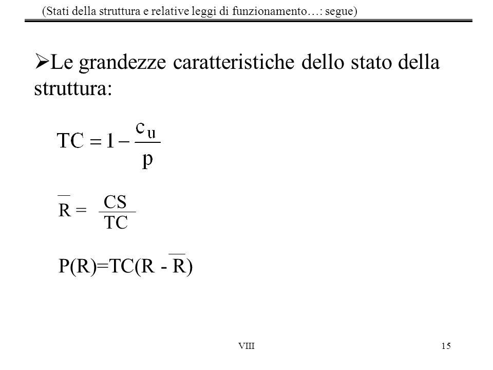VIII15 (Stati della struttura e relative leggi di funzionamento…: segue) R = CS TC P(R)=TC(R - R)  Le grandezze caratteristiche dello stato della struttura: