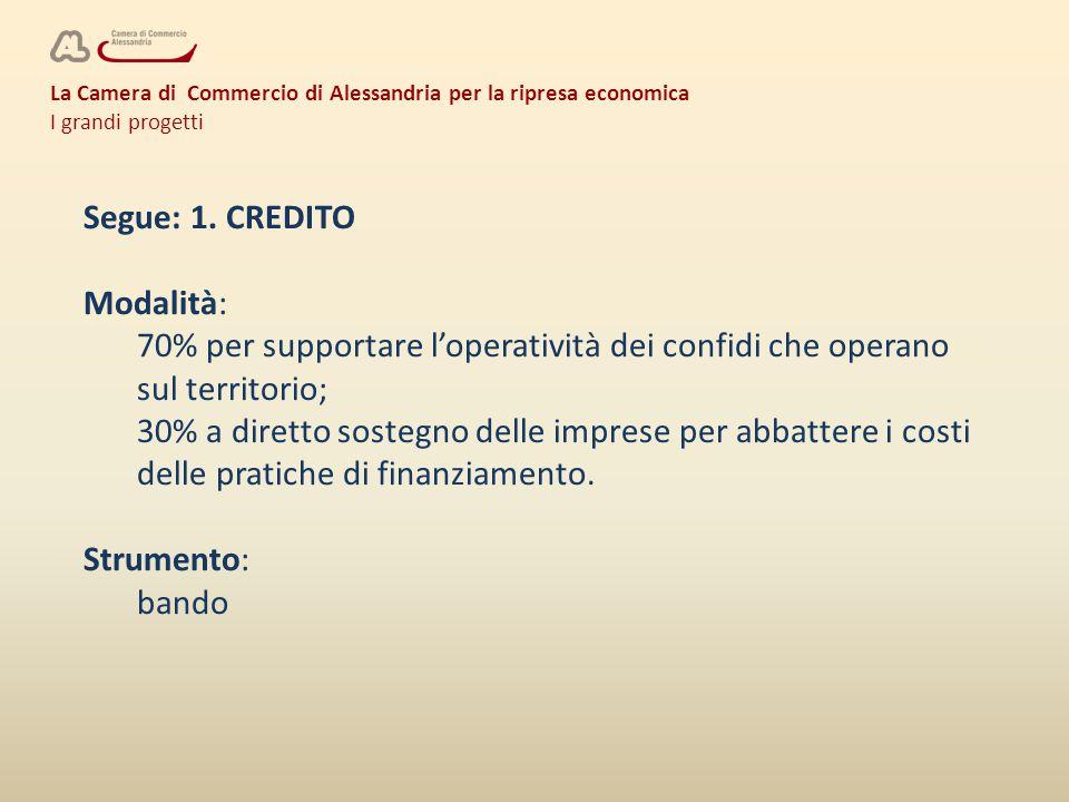 La Camera di Commercio di Alessandria per la ripresa economica I grandi progetti 2.INTERNAZIONALIZZAZIONE Obiettivo 1: sostenere le imprese che già esportano e mantenere elevato il livello provinciale di propensione all'export.
