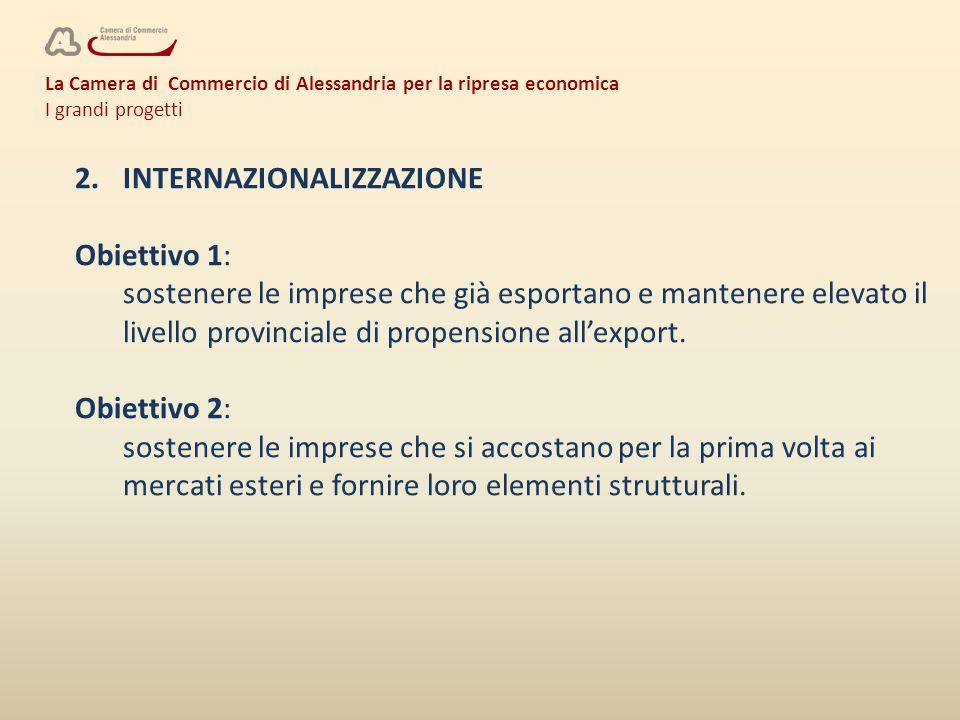 La Camera di Commercio di Alessandria per la ripresa economica I grandi progetti Segue: 2.