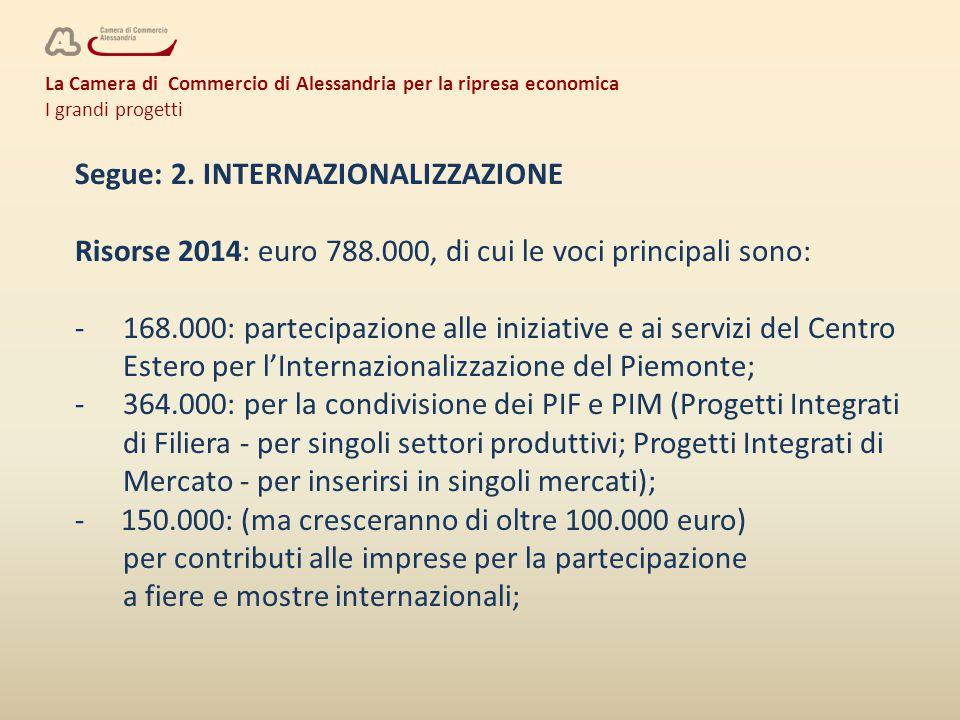 La Camera di Commercio di Alessandria per la ripresa economica I grandi progetti Segue: 5.