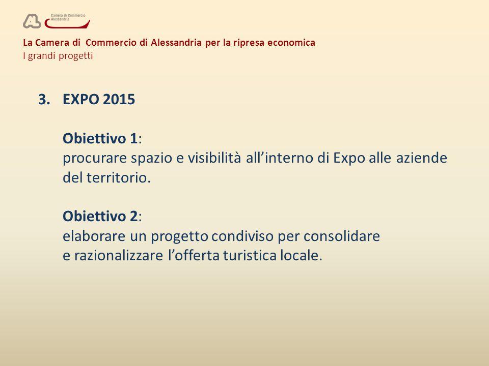 La Camera di Commercio di Alessandria per la ripresa economica I grandi progetti Segue: 6.