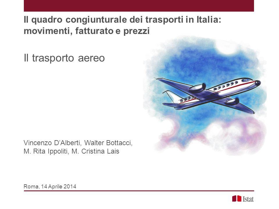 Sommario Il trasporto aereo, V.D'Alberti, W. Bottacci, M.R.